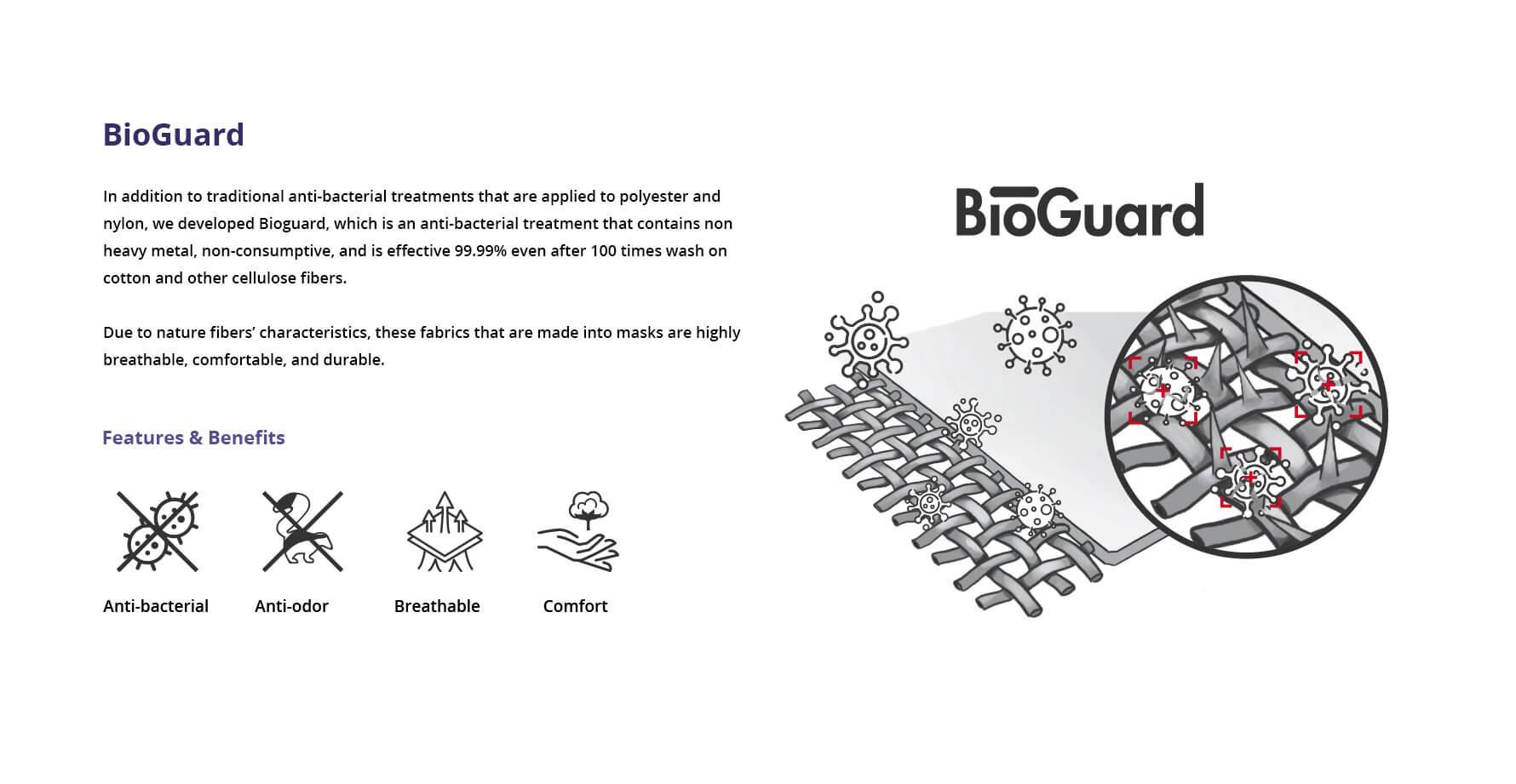Bioguard 介紹